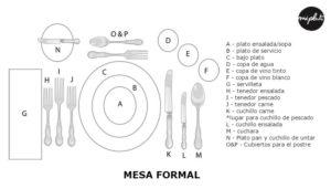 vestir una mesa formal